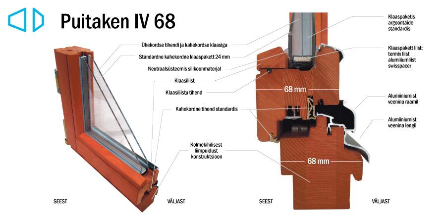 Puitaken IV 68