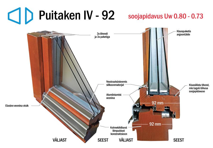 IV-puit-92