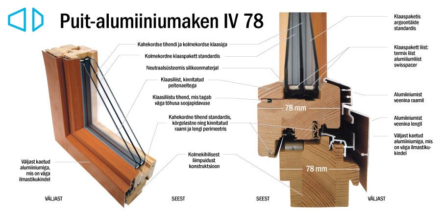 Puit-alumiiniumaken IV 78