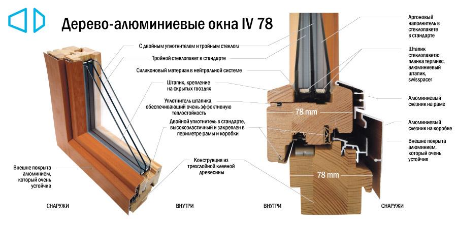 Дерево-алюминиевые окна IV 78