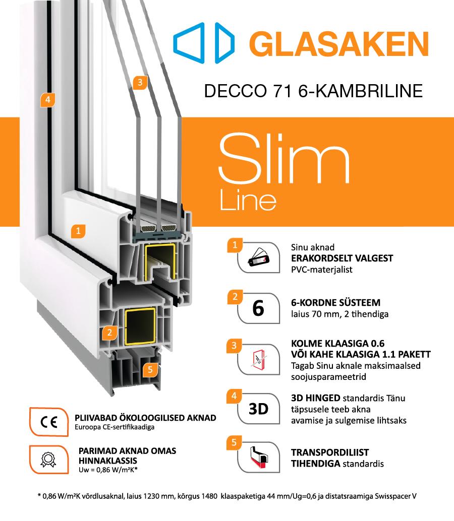 Slim Line Decco 71 6-kambriline